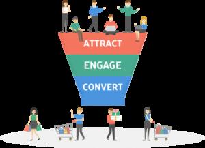 conversion tracking marketing